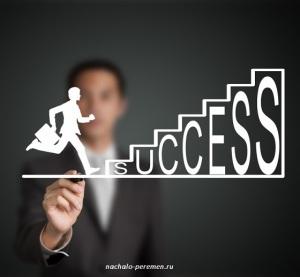 Тест Мотивация к успеху